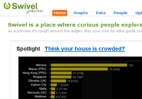 swivel.com